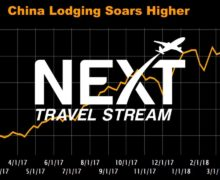 China Lodging Soars