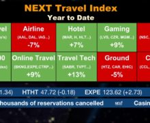 Closing Bell – June 11: Streaming Today's Data on Publicly Traded Travel Companies