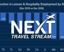 Hospitality Job Losses Vary by State