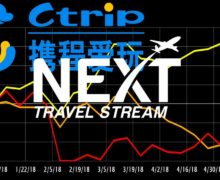 How does CTrip Stack Up Against Booking and Expedia?