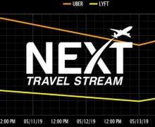 Uber & Lyft Shares Plummet