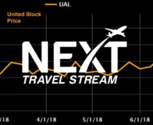 United Shares Soar on Strong 2018 Outlook